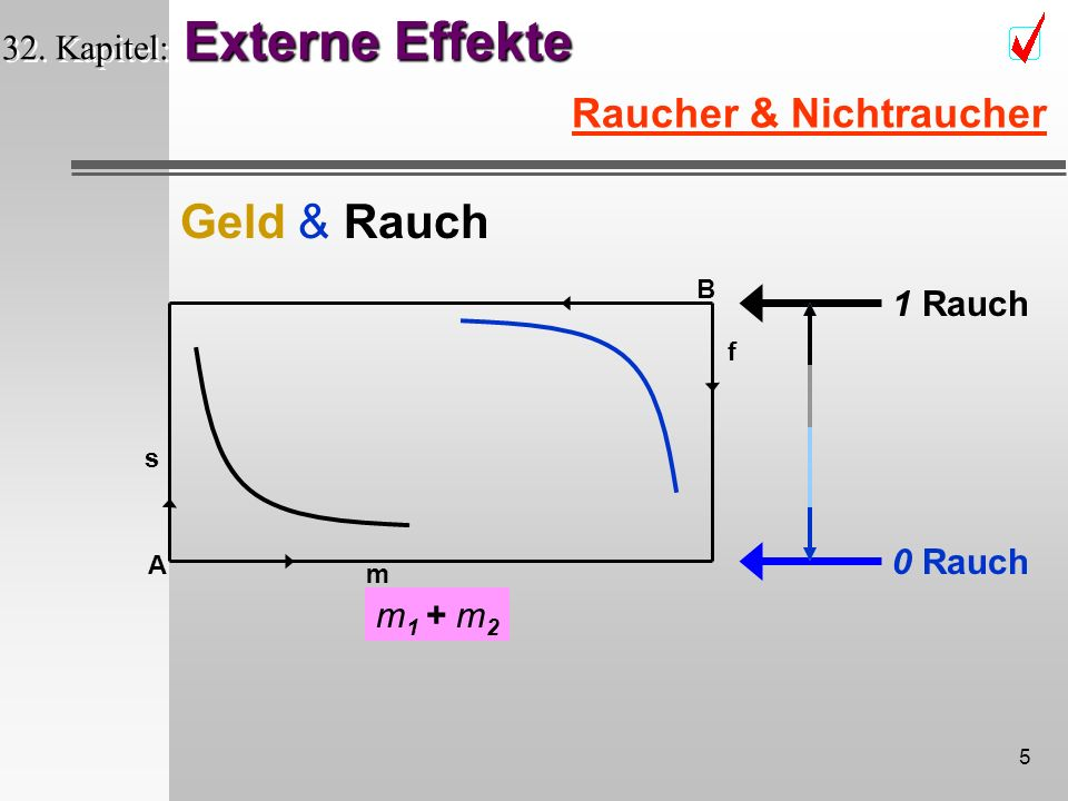 15 Externe Effekte 32.