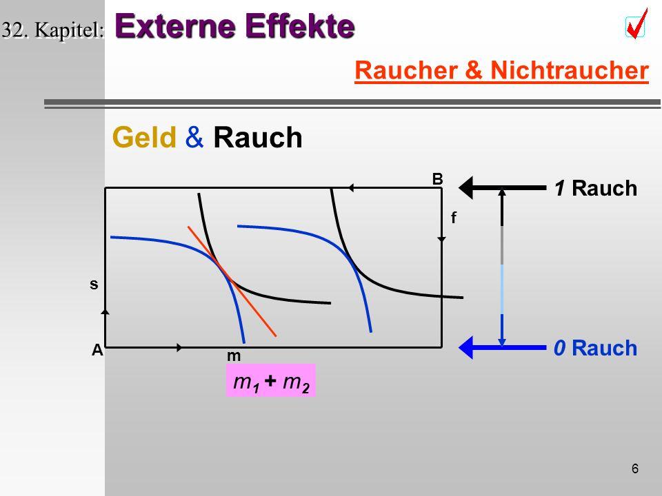 5 Externe Effekte 32. Kapitel: Externe Effekte Geld & Rauch Raucher & Nichtraucher m s A B f 0 Rauch 1 Rauch m 1 + m 2