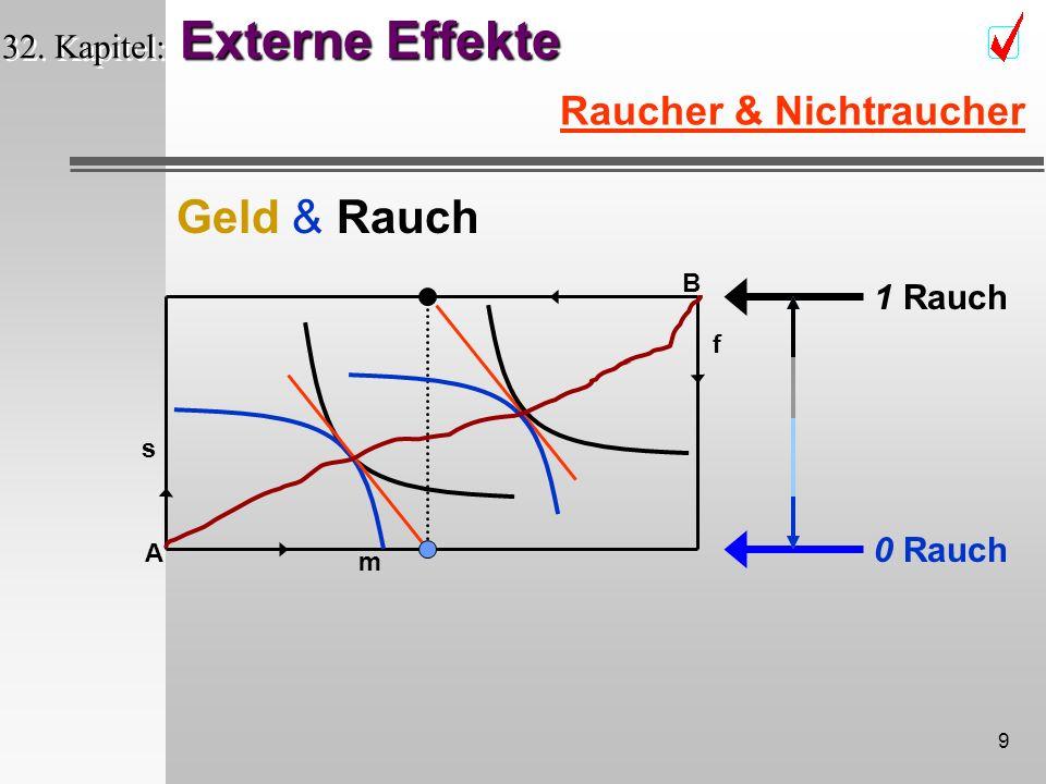 9 Externe Effekte 32.