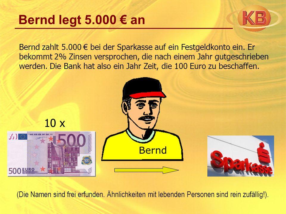 Bernd legt 5.000 an Bernd zahlt 5.000 bei der Sparkasse auf ein Festgeldkonto ein. Er bekommt 2% Zinsen versprochen, die nach einem Jahr gutgeschriebe
