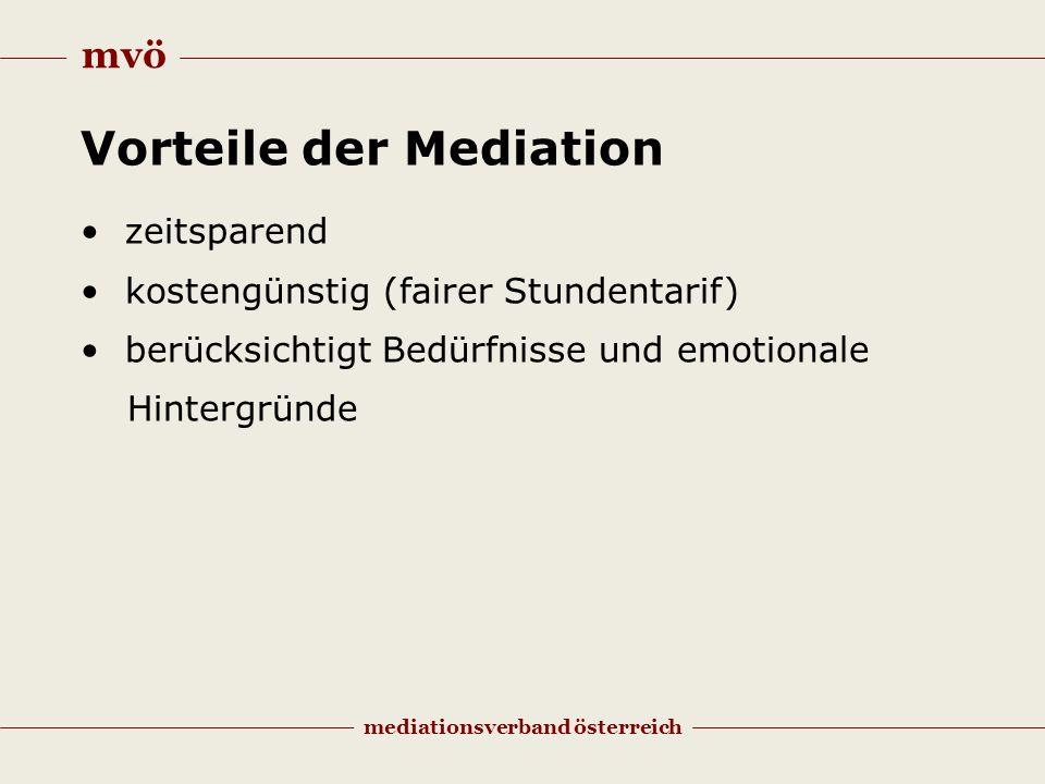 mvö mediationsverband österreich Vorteile der Mediation zeitsparend kostengünstig (fairer Stundentarif) berücksichtigt Bedürfnisse und emotionale Hint