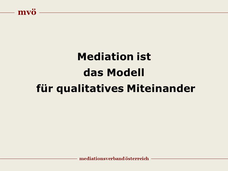 mvö mediationsverband österreich Mediation ist das Modell für qualitatives Miteinander