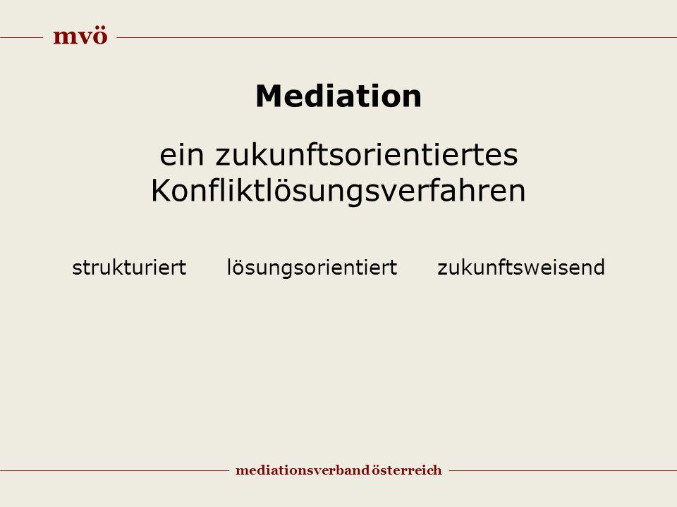 mvö mediationsverband österreich Mediation ein zukunftsorientiertes Konfliktlösungsverfahren strukturiert lösungsorientiert zukunftsweisend
