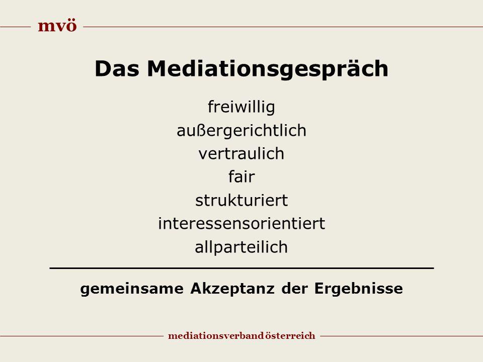 mvö mediationsverband österreich Das Mediationsgespräch freiwillig außergerichtlich vertraulich fair strukturiert interessensorientiert allparteilich gemeinsame Akzeptanz der Ergebnisse