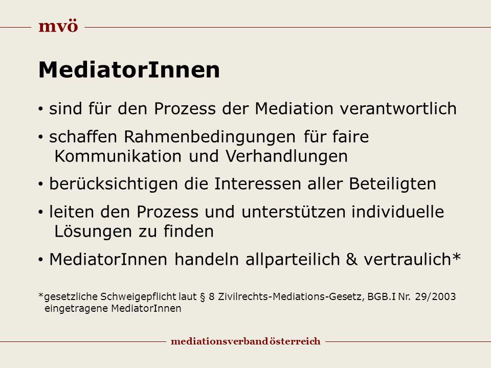 mvö mediationsverband österreich MediatorInnen sind für den Prozess der Mediation verantwortlich schaffen Rahmenbedingungen für faire Kommunikation un