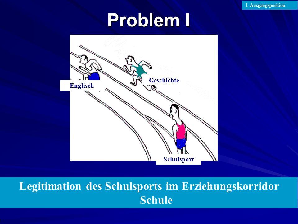 DirDir Geschichte Englisch Schulsport Legitimation des Schulsports im Erziehungskorridor Schule Problem I 1. Ausgangsposition