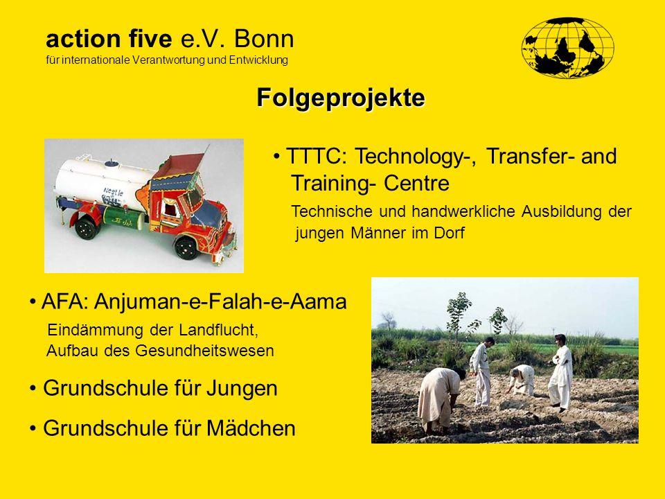 action five e.V. Bonn für internationale Verantwortung und Entwicklung Folgeprojekte AFA: Anjuman-e-Falah-e-Aama Eindämmung der Landflucht, Aufbau des