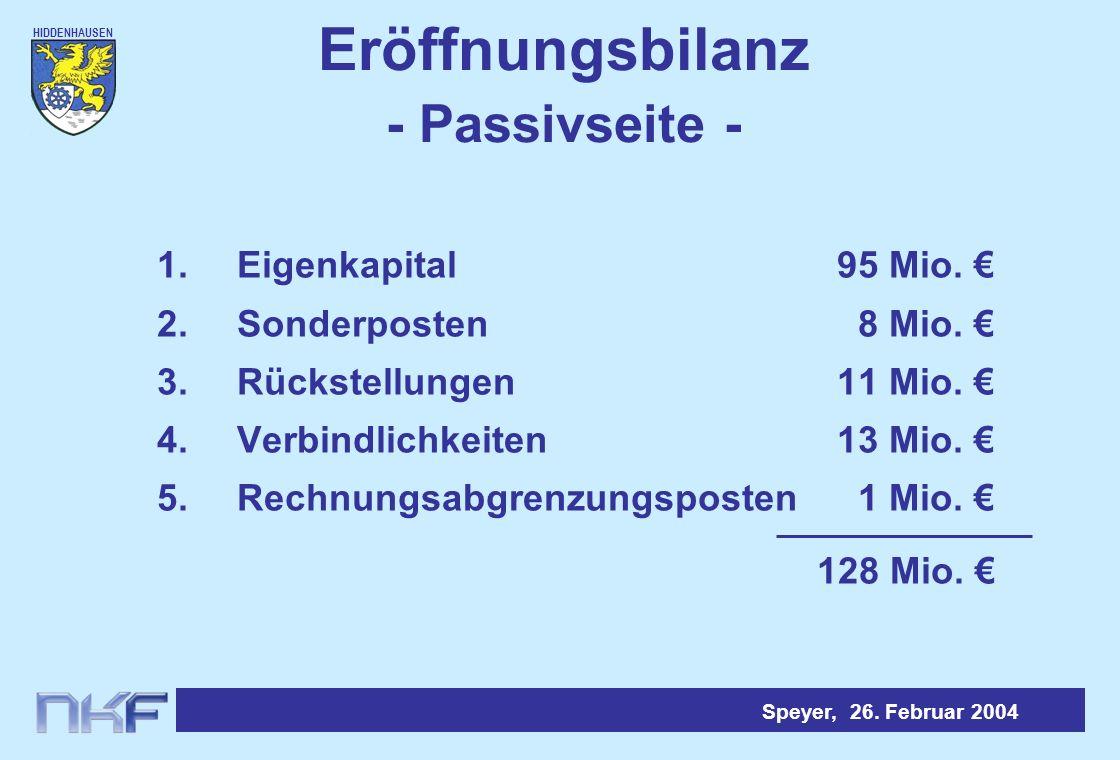 HIDDENHAUSEN Speyer, 26. Februar 2004 Eröffnungsbilanz - Passivseite - 1.Eigenkapital95 Mio. 2.Sonderposten 8 Mio. 3.Rückstellungen11 Mio. 4.Verbindli