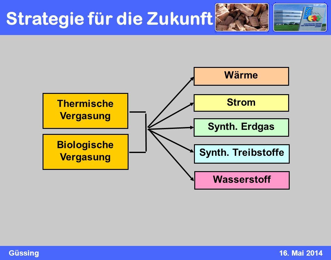 Güssing16. Mai 2014 Wärme Strom Synth. Erdgas Synth. Treibstoffe Wasserstoff Thermische Vergasung Biologische Vergasung Strategie für die Zukunft