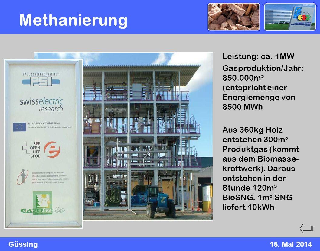 Güssing16. Mai 2014 Methanierung Leistung: ca. 1MW Gasproduktion/Jahr: 850.000m³ (entspricht einer Energiemenge von 8500 MWh Aus 360kg Holz entstehen