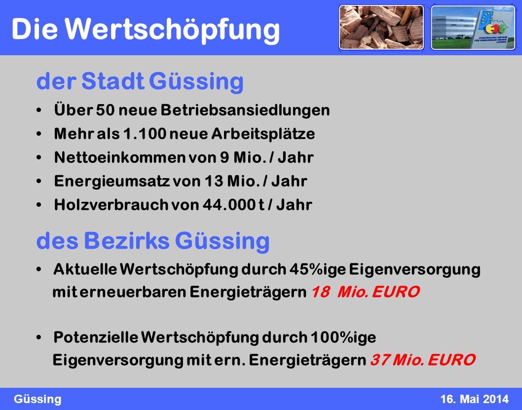 Güssing16. Mai 2014 der Stadt Güssing Über 50 neue Betriebsansiedlungen Mehr als 1.100 neue Arbeitsplätze Nettoeinkommen von 9 Mio. / Jahr Energieumsa