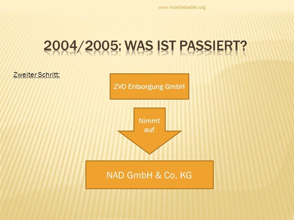 NAD GmbH & Co. KG Nimmt auf Zweiter Schritt: ZVO Entsorgung GmbH www.muellrebellen.org