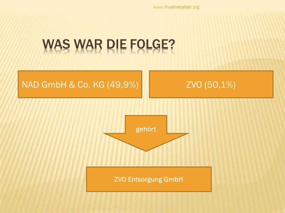 NAD GmbH & Co. KG (49,9%) ZVO Entsorgung GmbH ZVO (50,1%) gehört www.muellrebellen.org