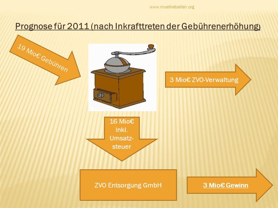 19 Mio Gebühren 3 Mio ZVO-Verwaltung 3 Mio Gewinn Prognose für 2011 (nach Inkrafttreten der Gebührenerhöhung ) 16 Mio Inkl. Umsatz- steuer ZVO Entsorg