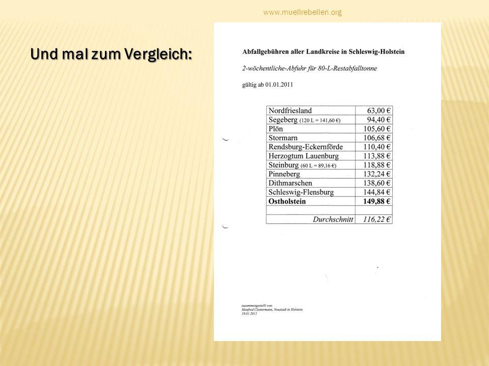 Und mal zum Vergleich: www.muellrebellen.org