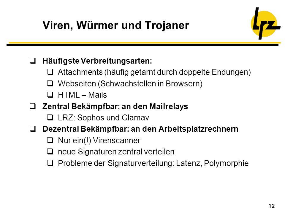 12 Viren, Würmer und Trojaner Häufigste Verbreitungsarten: Attachments (häufig getarnt durch doppelte Endungen) Webseiten (Schwachstellen in Browsern)