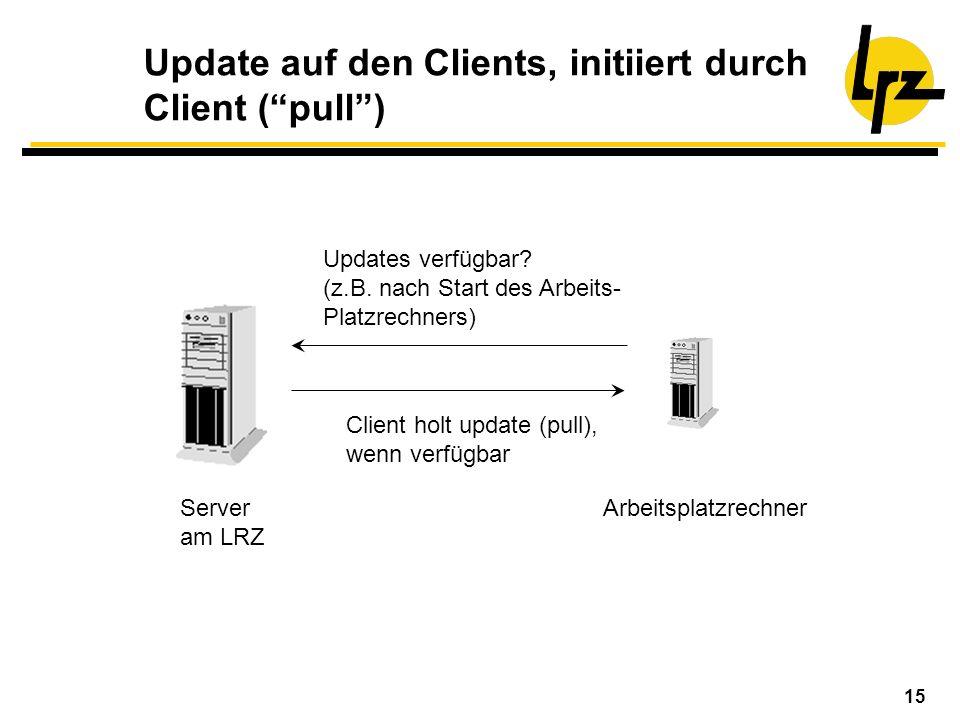 15 Update auf den Clients, initiiert durch Client (pull) Updates verfügbar? (z.B. nach Start des Arbeits- Platzrechners) Client holt update (pull), we