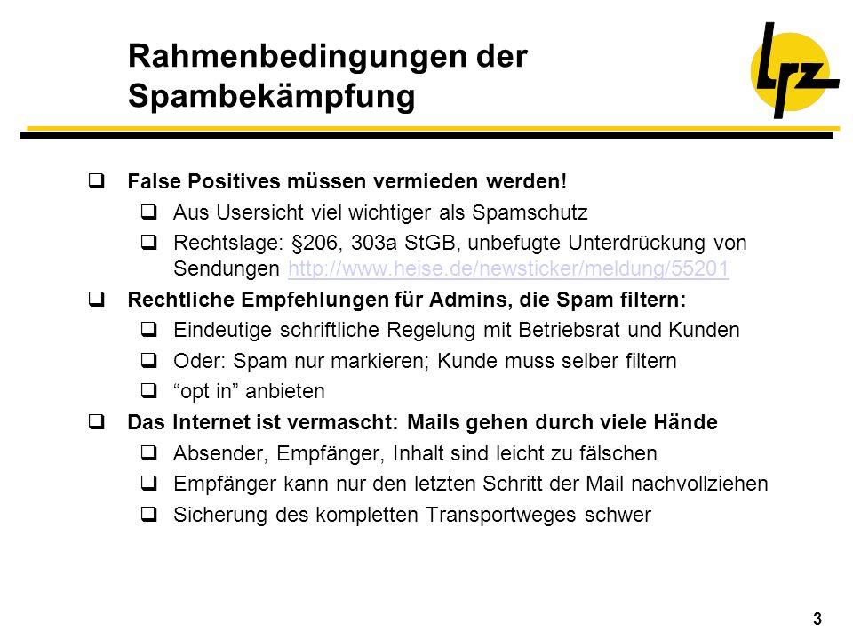 3 Rahmenbedingungen der Spambekämpfung False Positives müssen vermieden werden! Aus Usersicht viel wichtiger als Spamschutz Rechtslage: §206, 303a StG