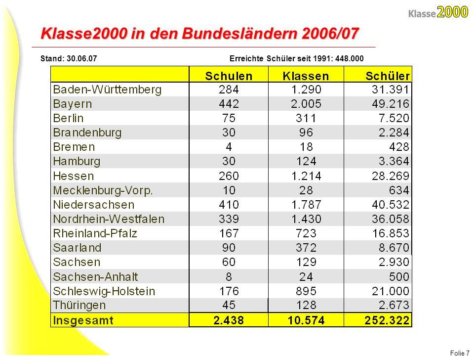Folie 7 Stand: 30.06.07Erreichte Schüler seit 1991: 448.000 Klasse2000 in den Bundesländern 2006/07
