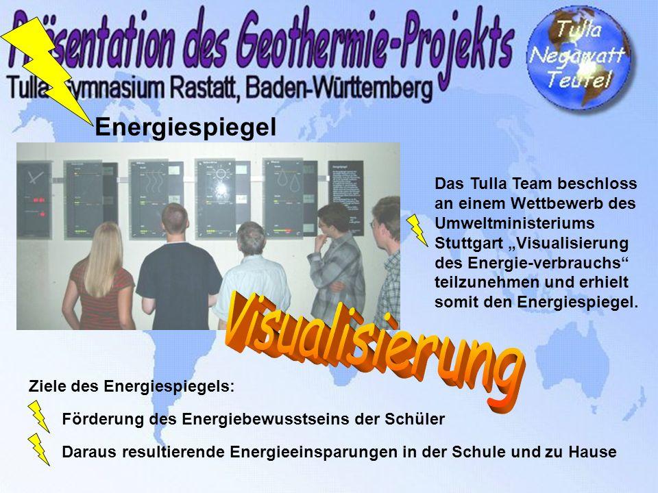 Energiespiegel Ziele des Energiespiegels: Förderung des Energiebewusstseins der Schüler Daraus resultierende Energieeinsparungen in der Schule und zu