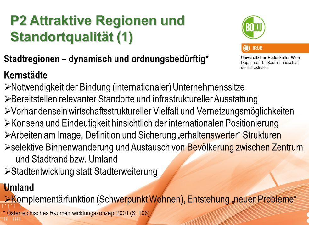 Universität für Bodenkultur Wien Department für Raum, Landschaft und Infrastruktur IRUB P2 Attraktive Regionen und Standortqualität (1) Stadtregionen