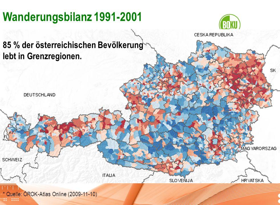 Universität für Bodenkultur Wien Department für Raum, Landschaft und Infrastruktur IRUB * Quelle: ÖROK-Atlas Online (2009-11-10) Wanderungsbilanz 1991