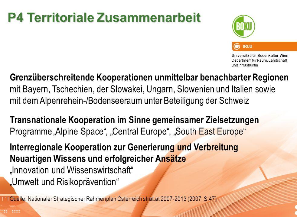 Universität für Bodenkultur Wien Department für Raum, Landschaft und Infrastruktur IRUB P4 Territoriale Zusammenarbeit Grenzüberschreitende Kooperatio