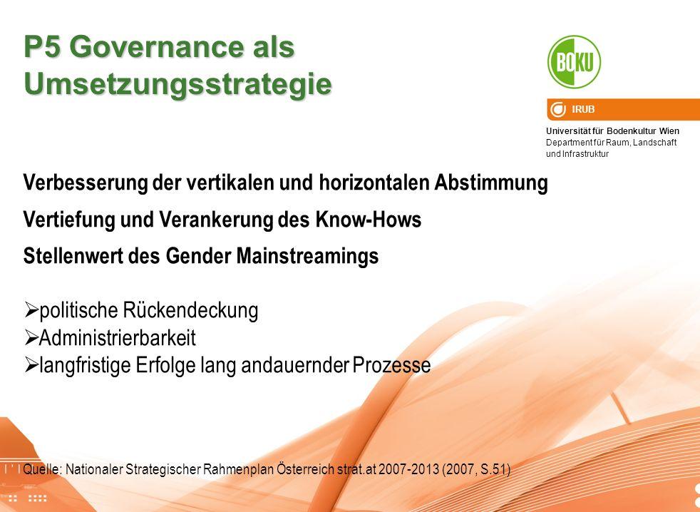 Universität für Bodenkultur Wien Department für Raum, Landschaft und Infrastruktur IRUB P5 Governance als Umsetzungsstrategie Verbesserung der vertika
