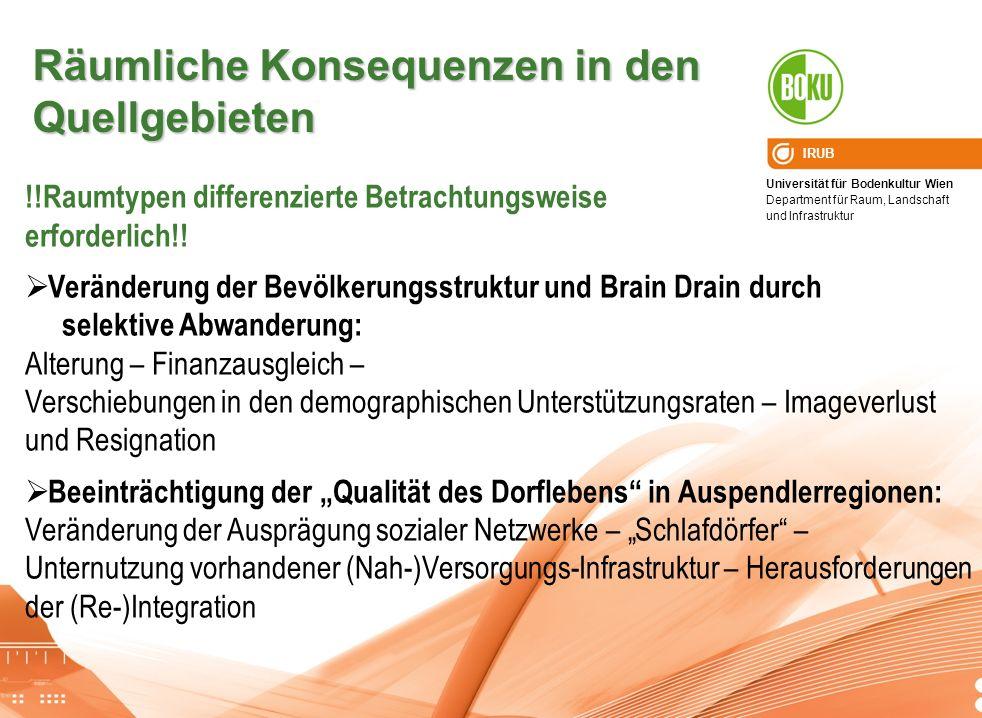 Universität für Bodenkultur Wien Department für Raum, Landschaft und Infrastruktur IRUB Räumliche Konsequenzen in den Quellgebieten !!Raumtypen differ