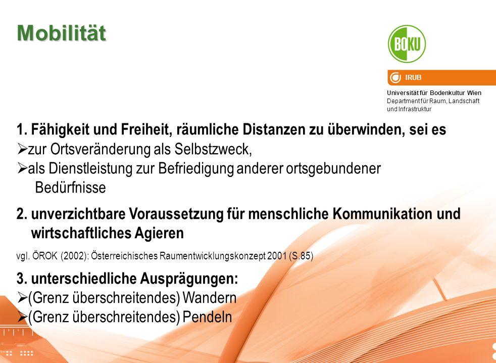 Universität für Bodenkultur Wien Department für Raum, Landschaft und Infrastruktur IRUB Mobilität 1. Fähigkeit und Freiheit, räumliche Distanzen zu üb