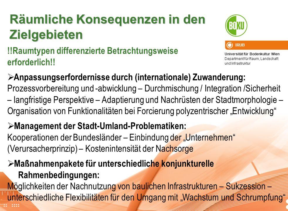Universität für Bodenkultur Wien Department für Raum, Landschaft und Infrastruktur IRUB Räumliche Konsequenzen in den Zielgebieten !!Raumtypen differe