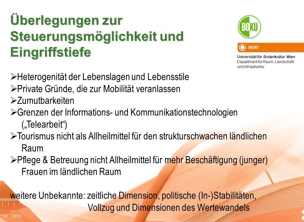 Universität für Bodenkultur Wien Department für Raum, Landschaft und Infrastruktur IRUB Überlegungen zur Steuerungsmöglichkeit und Eingriffstiefe Hete