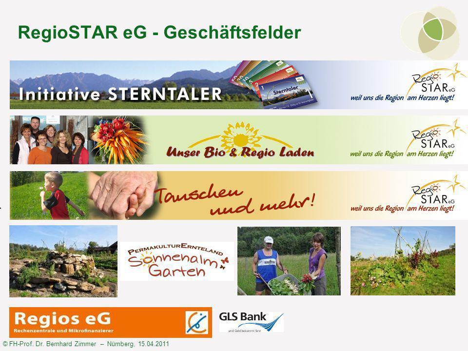 © FH-Prof. Dr. Bernhard Zimmer – Nürnberg, 15.04.2011 RegioSTAR eG - Geschäftsfelder