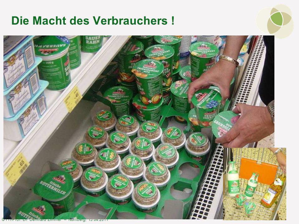 © FH-Prof. Dr. Bernhard Zimmer – Nürnberg, 15.04.2011 Die Macht des Verbrauchers !