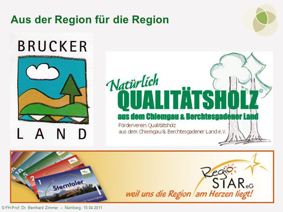 © FH-Prof. Dr. Bernhard Zimmer – Nürnberg, 15.04.2011 Aus der Region für die Region