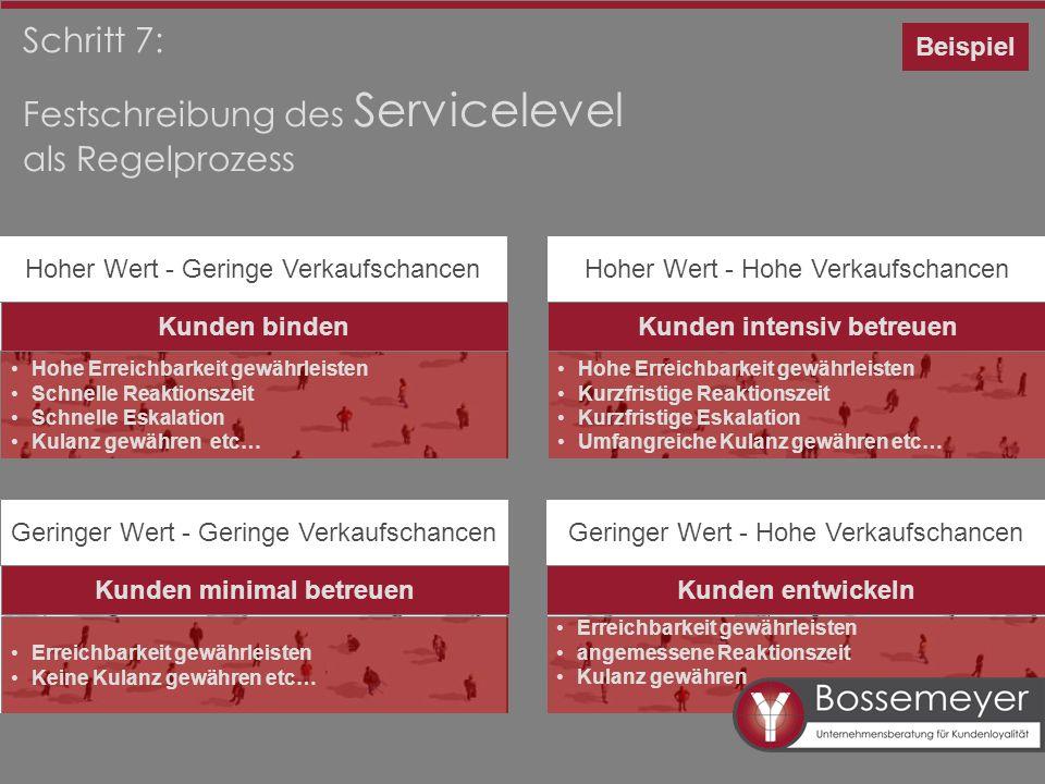 Schritt 7: Festschreibung des Servicelevel als Regelprozess Geringer Wert - Geringe VerkaufschancenGeringer Wert - Hohe Verkaufschancen Hoher Wert - H