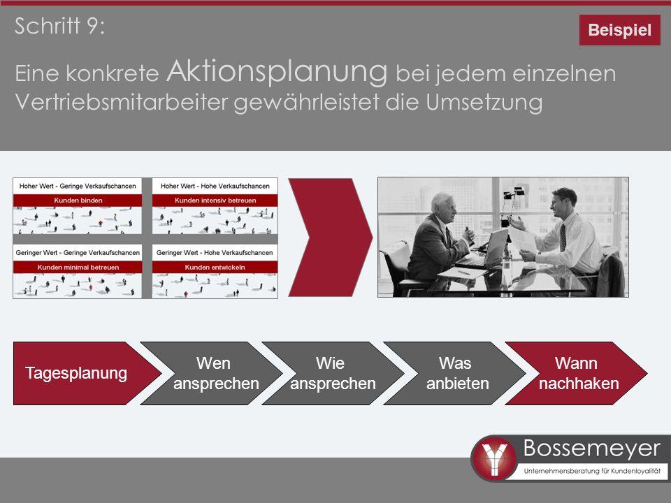 Schritt 9: Eine konkrete Aktionsplanung bei jedem einzelnen Vertriebsmitarbeiter gewährleistet die Umsetzung Beispiel Tagesplanung Wen ansprechen Wie