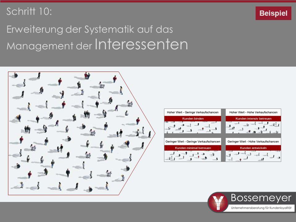 Schritt 10: Erweiterung der Systematik auf das Management der Interessenten Beispiel