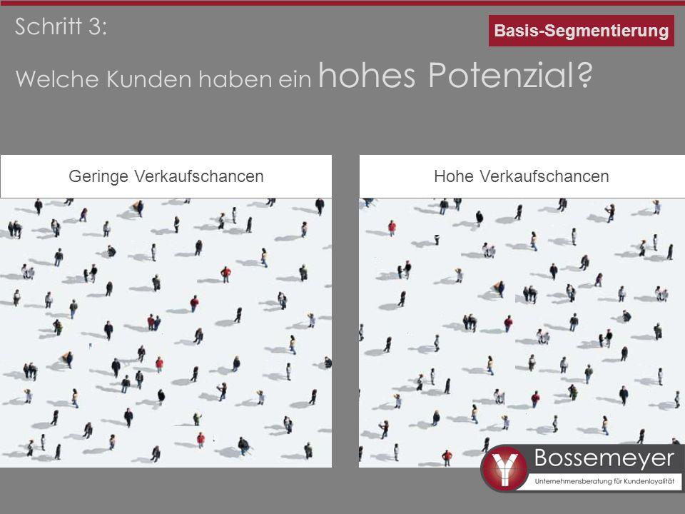 Schritt 3: Welche Kunden haben ein hohes Potenzial? Geringe VerkaufschancenHohe Verkaufschancen Basis-Segmentierung