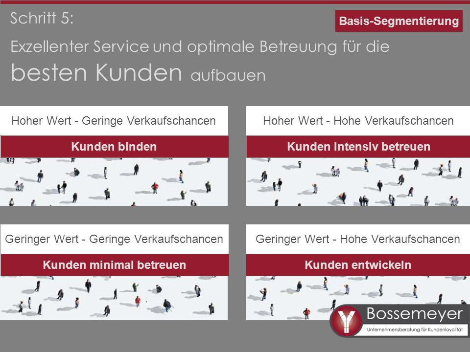 Schritt 5: Exzellenter Service und optimale Betreuung für die besten Kunden aufbauen Geringer Wert - Geringe VerkaufschancenGeringer Wert - Hohe Verka