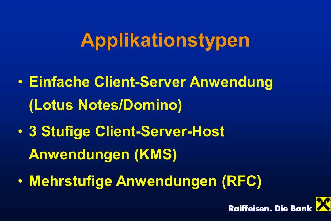 Applikationstypen Einfache Client-Server Anwendung (Lotus Notes/Domino) 3 Stufige Client-Server-Host Anwendungen (KMS) Mehrstufige Anwendungen (RFC)