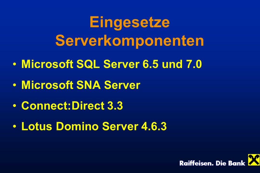 Eingesetze Serverkomponenten Microsoft SQL Server 6.5 und 7.0 Microsoft SNA Server Connect:Direct 3.3 Lotus Domino Server 4.6.3