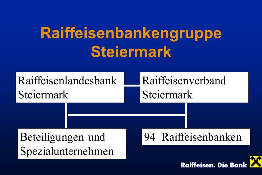 Raiffeisenbankengruppe Steiermark Raiffeisenlandesbank Steiermark Raiffeisenverband Steiermark 94 RaiffeisenbankenBeteiligungen und Spezialunternehmen
