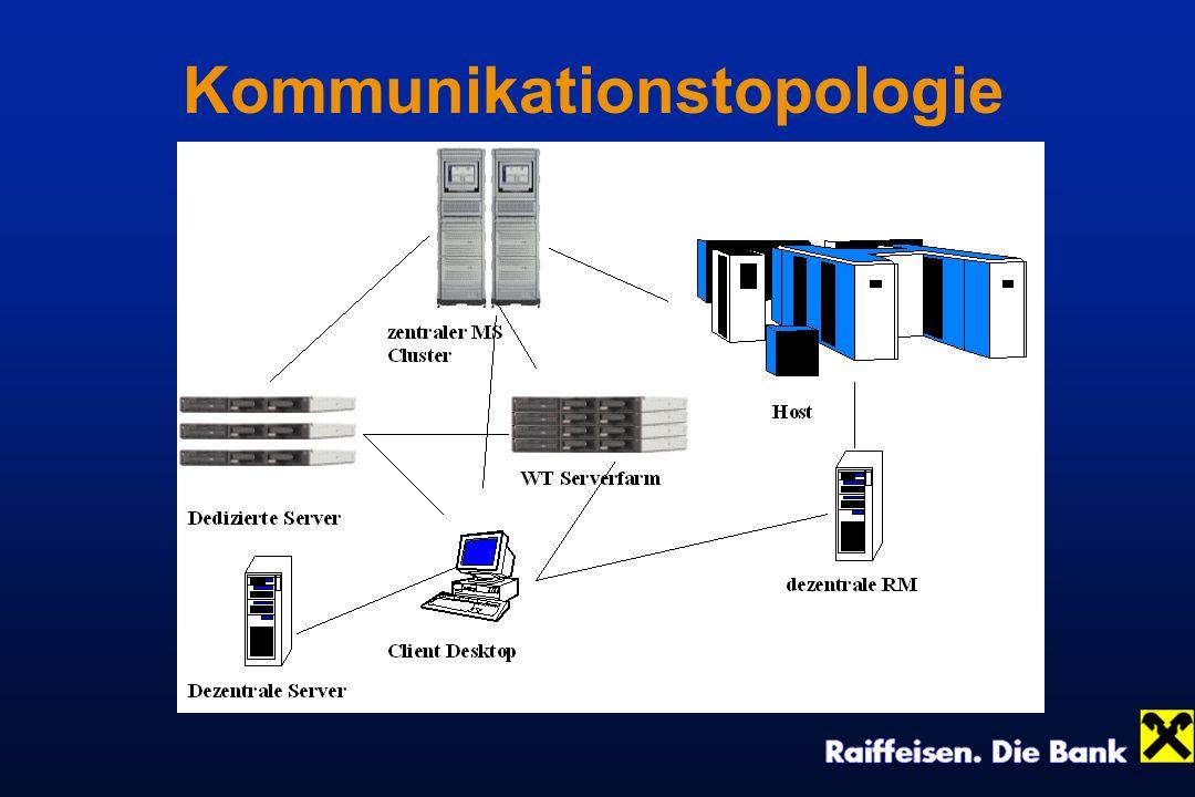 Windows- Domänenstruktur (I) Dezentrale Server: Jede Raiffeisenbank bildet eine eigene NT 4.0 Domäne, Clients sind in keiner Domäne Zentrale Server: Bilden eine eigene NT 4.0 Domäne