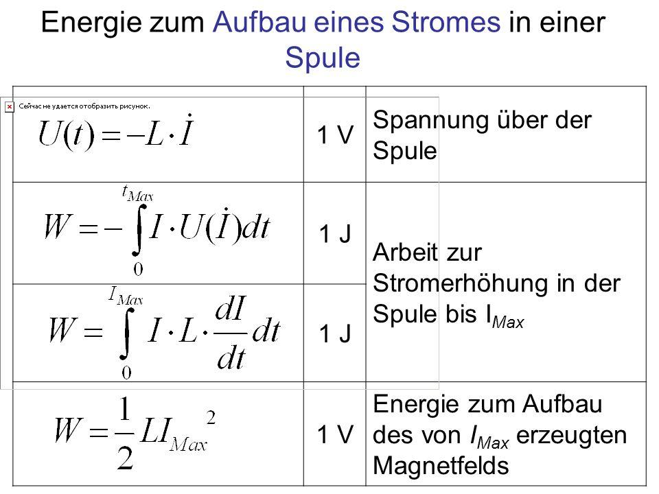1 V Spannung über der Spule 1 J Arbeit zur Stromerhöhung in der Spule bis I Max 1 J 1 V Energie zum Aufbau des von I Max erzeugten Magnetfelds Energie