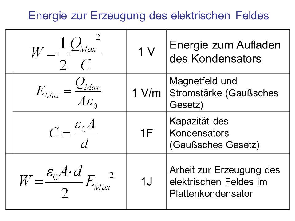 Energie zur Erzeugung des elektrischen Feldes 1 V Energie zum Aufladen des Kondensators 1 V/m Magnetfeld und Stromstärke (Gaußsches Gesetz) 1F Kapazit