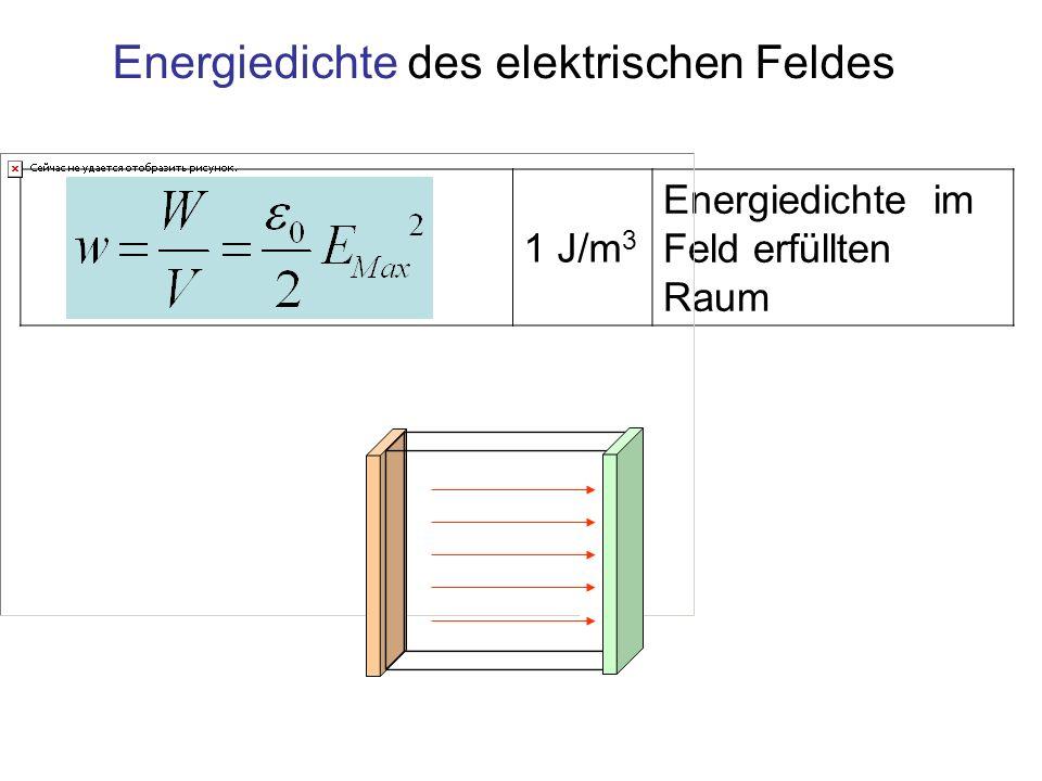 Energie zum Aufbau eines magnetischen Feldes in der Spule Energie wird benötigt, weil der Strom in der Spule entgegen der induzierten Spannung aufgebaut wird Lösungsweg: Energie aus Integration der Leistung über die Zeit Leistung: Produkt Spannung mal Stromstärke Substitution der Stromstärke durch die magnetische Feldstärke (Ampèresches Durchflutungsgesetz) Induktivität als Funktion der Geometrie der Spule (folgt aus dem Induktionsgesetz) Energie als Funktion des Volumens