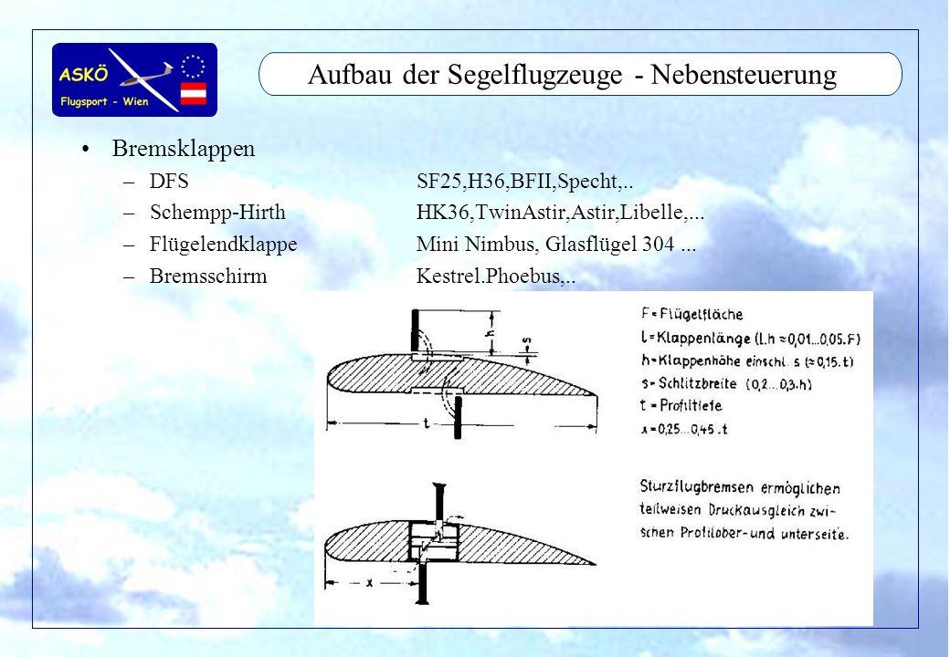 11/2001by Andreas Winkler17 Aufbau der Segelflugzeuge - Nebensteuerung Bremsklappen –DFSSF25,H36,BFII,Specht,.. –Schempp-HirthHK36,TwinAstir,Astir,Lib