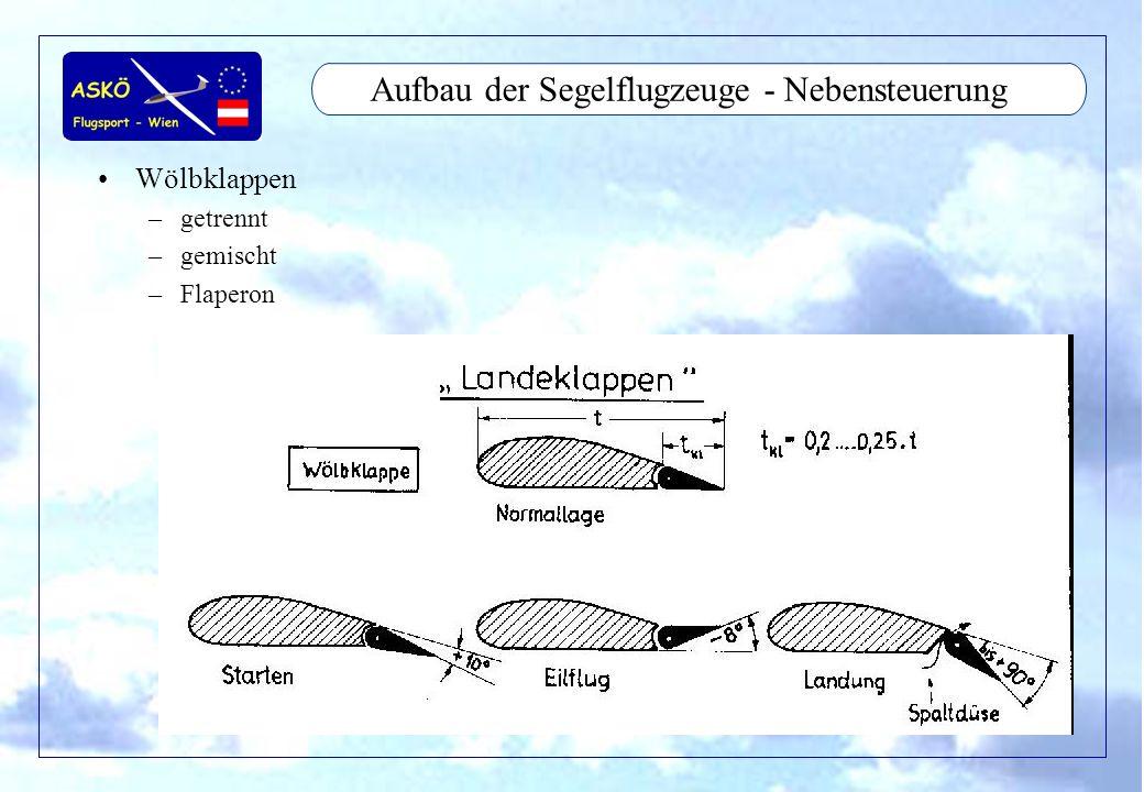 11/2001by Andreas Winkler18 Aufbau der Segelflugzeuge - Nebensteuerung Wölbklappen –getrennt –gemischt –Flaperon