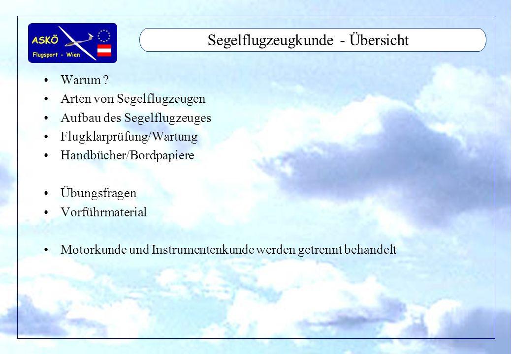 11/2001by Andreas Winkler2 Segelflugzeugkunde - Übersicht Warum ? Arten von Segelflugzeugen Aufbau des Segelflugzeuges Flugklarprüfung/Wartung Handbüc